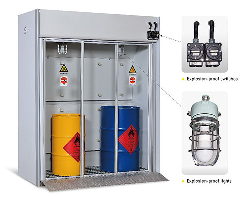 Explosion Proof Waste Chemical Storage Cabinet